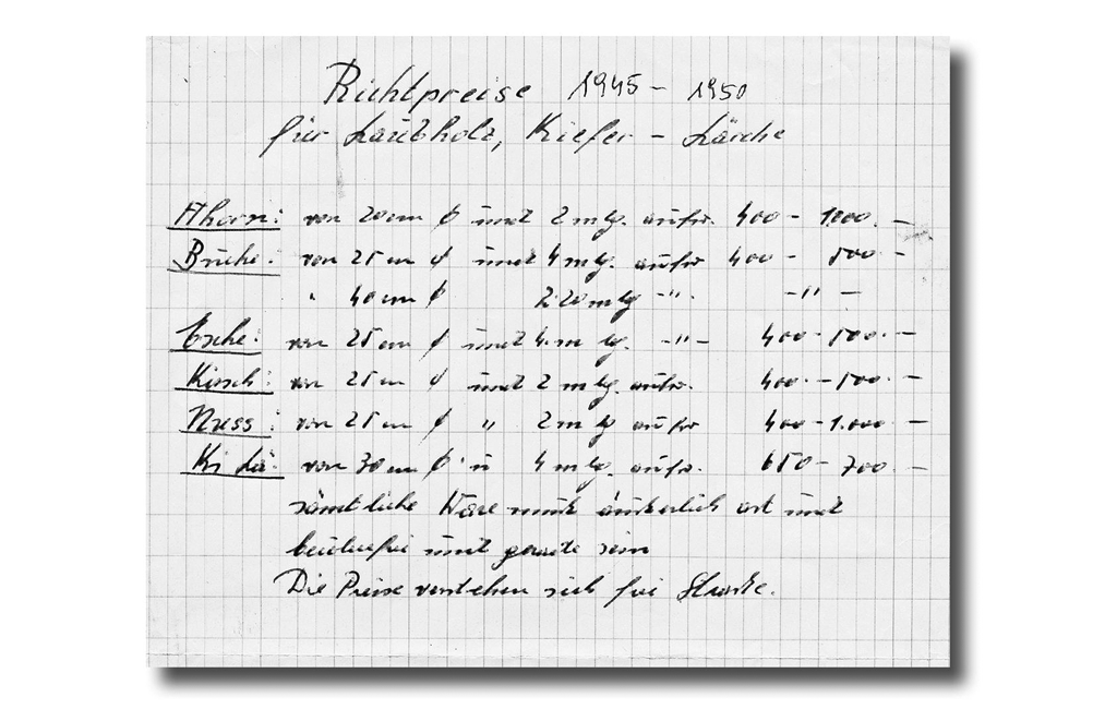 Richtpreise 1945